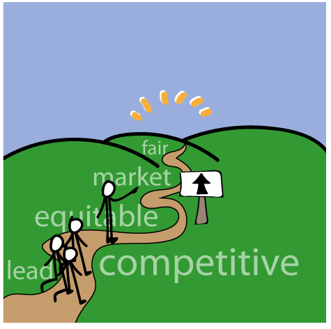 compensation philosophy Compensation philosophy 3 a system of thought and/or principles that guide an organization's decision-making with regard to the composition and distribution of formal rewards.